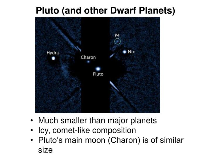 Pluto (and other Dwarf Planets)