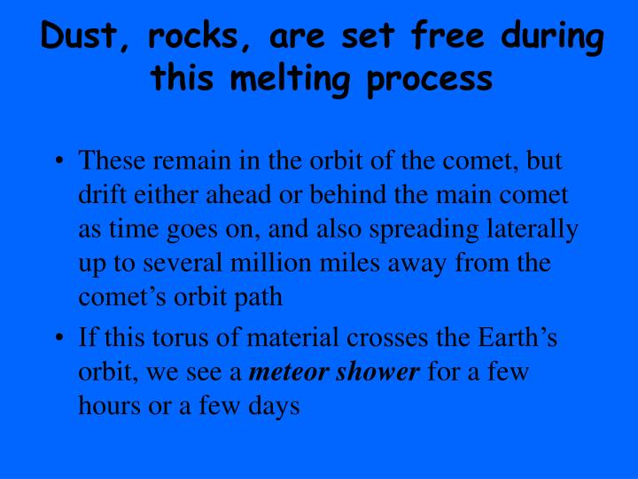 Dust, rocks, are set free during this melting process