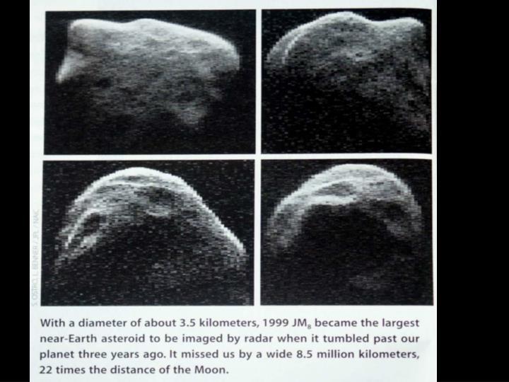 Radar of 3.5km NEO