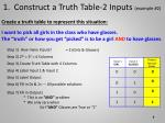 1 construct a truth table 2 inputs example 2