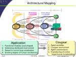 architectural mapping