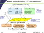 future multiple knowledge processing frameworks