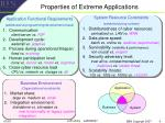properties of extreme applications