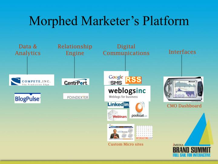 Morphed Marketer's Platform