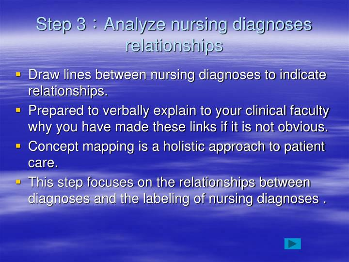 step 3 analyze nursing diagnoses relationships n.