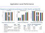 application level performance
