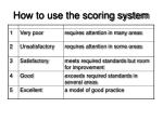 how to use the scoring system