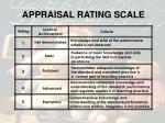 teacher performance appraisal rubric
