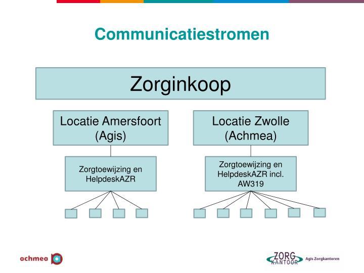 Communicatiestromen