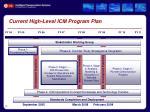 current high level icm program plan