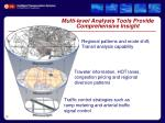 multi level analysis tools provide comprehensive insight