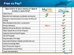 free vs pay