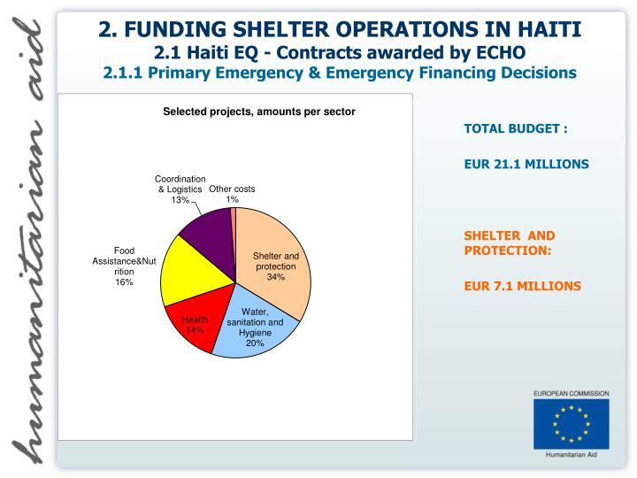 2. FUNDING SHELTER OPERATIONS IN HAITI