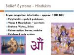 belief systems hinduism
