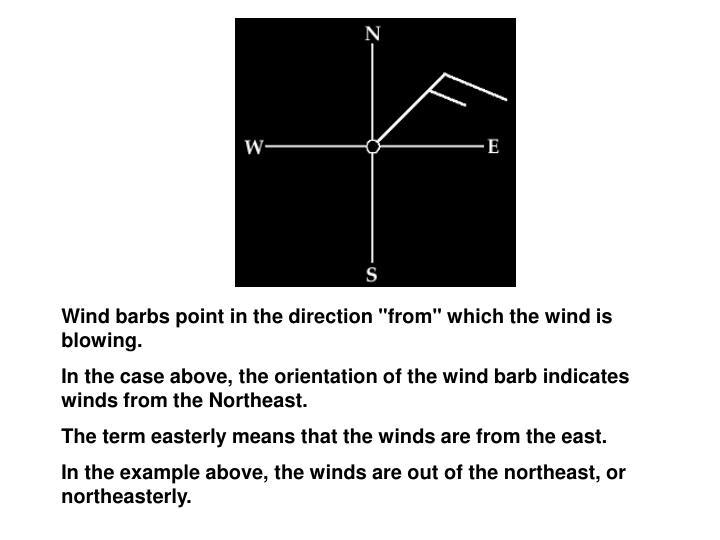 Ppt Interpreting Surface Observation Symbols Powerpoint