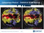 comparison phsical statistical eum version