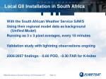local gii installation in south africa