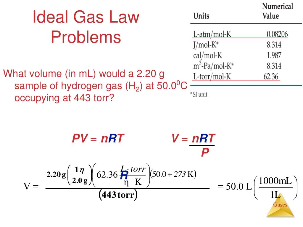PPT - Unit 6: Gases & The Kinetic Molecular Theory ...