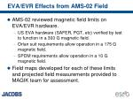 eva evr effects from ams 02 field