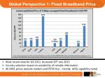global perspective 1 fixed broadband price