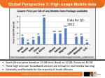 global perspective 3 high usage mobile data