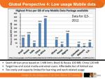 global perspective 4 low usage mobile data