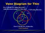 venn diagram for thin