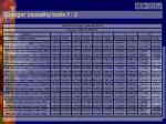 granger causality tests 1 2