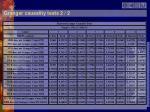 granger causality tests 2 2