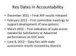 key dates in accountability