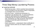 three step money laundering process6