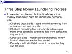 three step money laundering process8