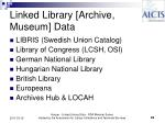 linked library archive museum data