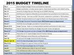 2015 budget timeline