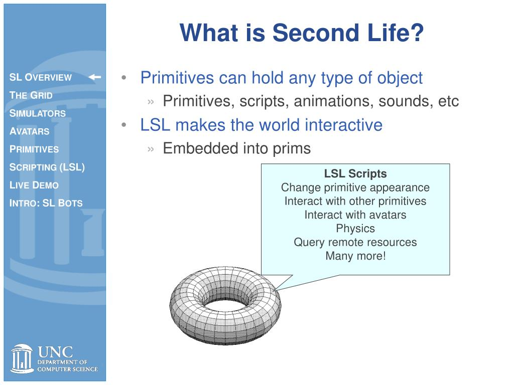 PPT - Second Life: Introduction PowerPoint Presentation - ID