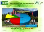 wrc innovation is our business
