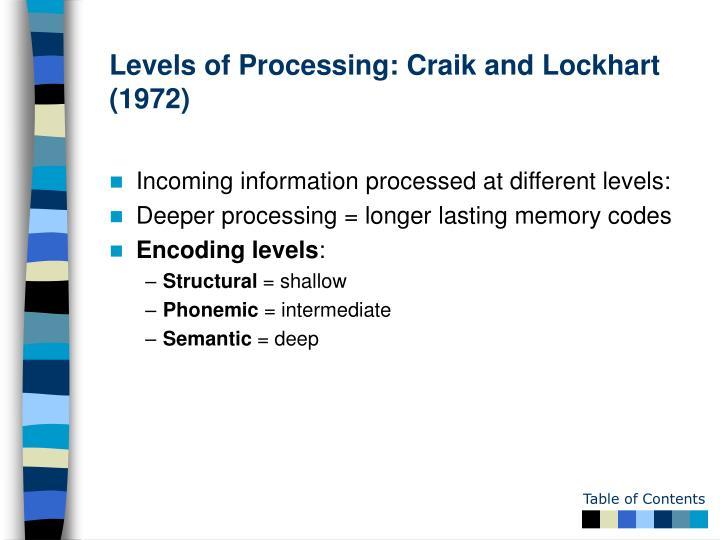 Levels of Processing: Craik and Lockhart (1972)