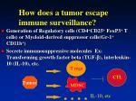 how does a tumor escape immune surveillance