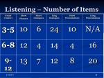 listening number of items