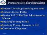 preparation for speaking