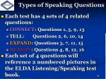 types of speaking questions