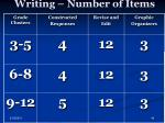 writing number of items