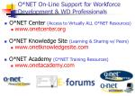 o net on line support for workforce development wd professionals