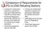 comparison of requirements for lpg vs cng refueling stations2