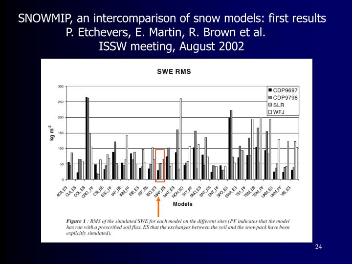 SNOWMIP, an intercomparison of snow models: first results