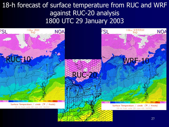 18-h forecast of surface temperature from RUC and WRF