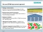 our post efqm improvement approach