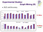 experimental studies graph mining iii