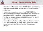 chain of command s role