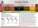 transition stage